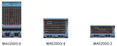 MA5200G