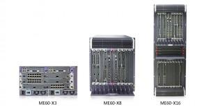 ME60 Series